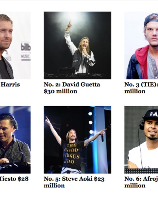 Forbes' Highest Paid DJs Of 2014