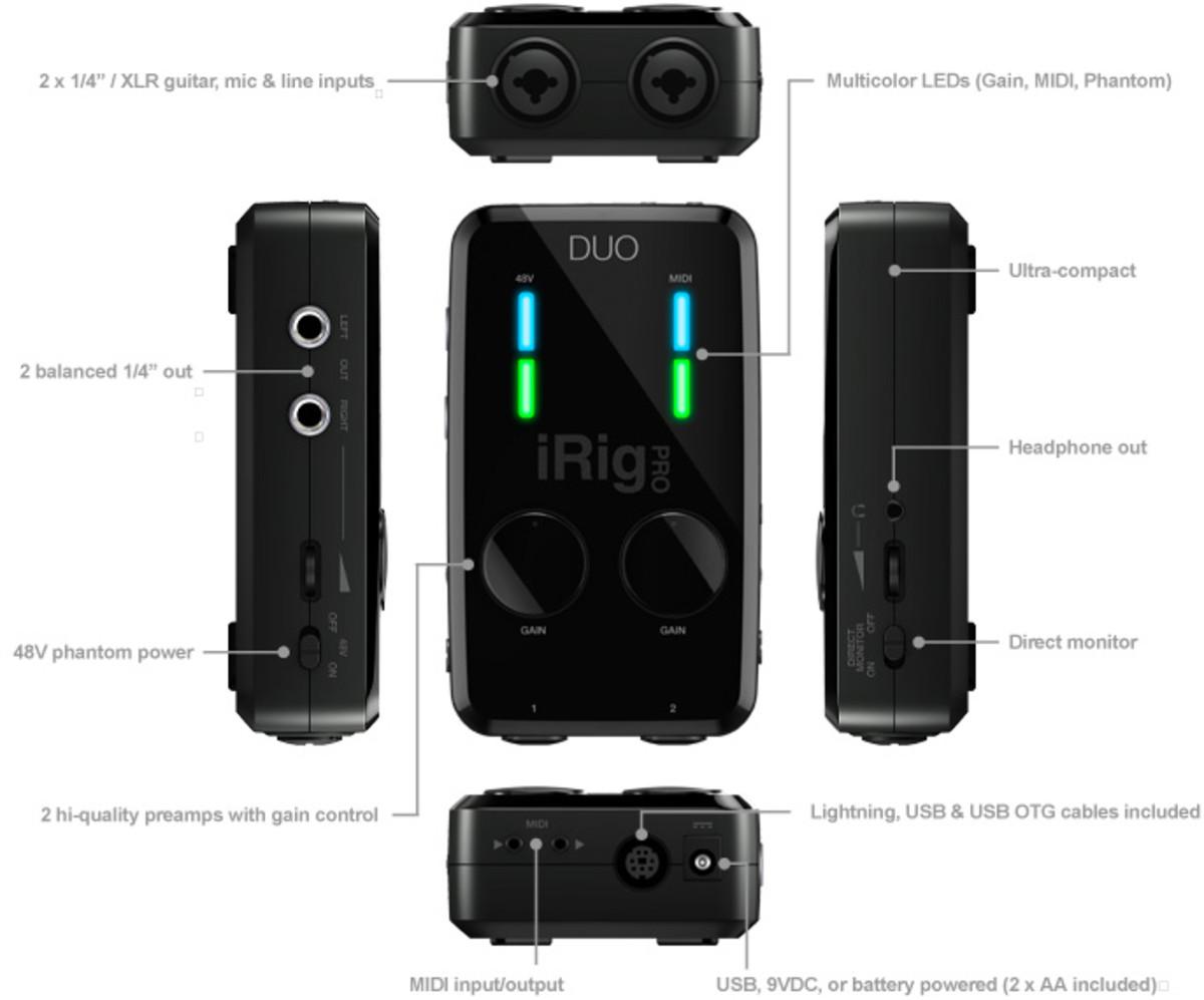 iRig Pro Duo Diagram