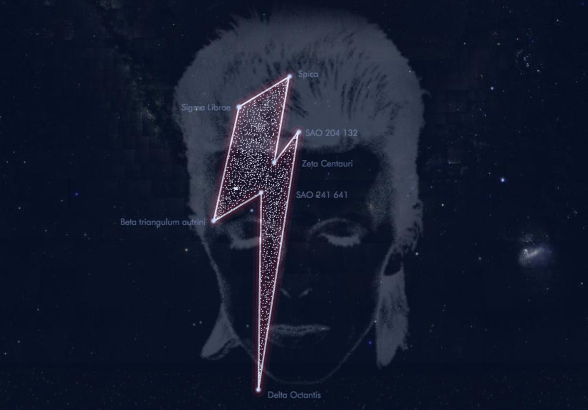 david bowie starman constellation
