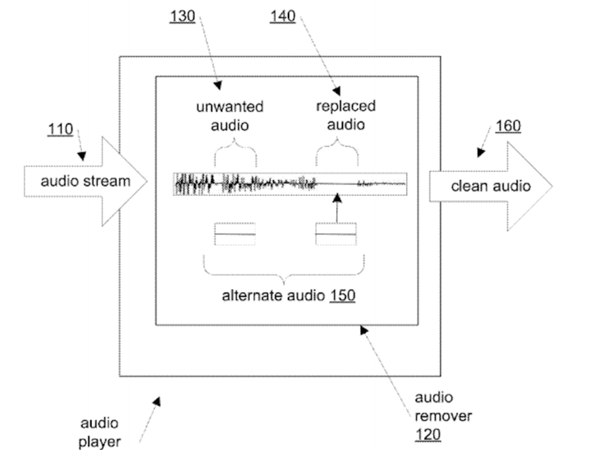 A diagram in Apple's patent