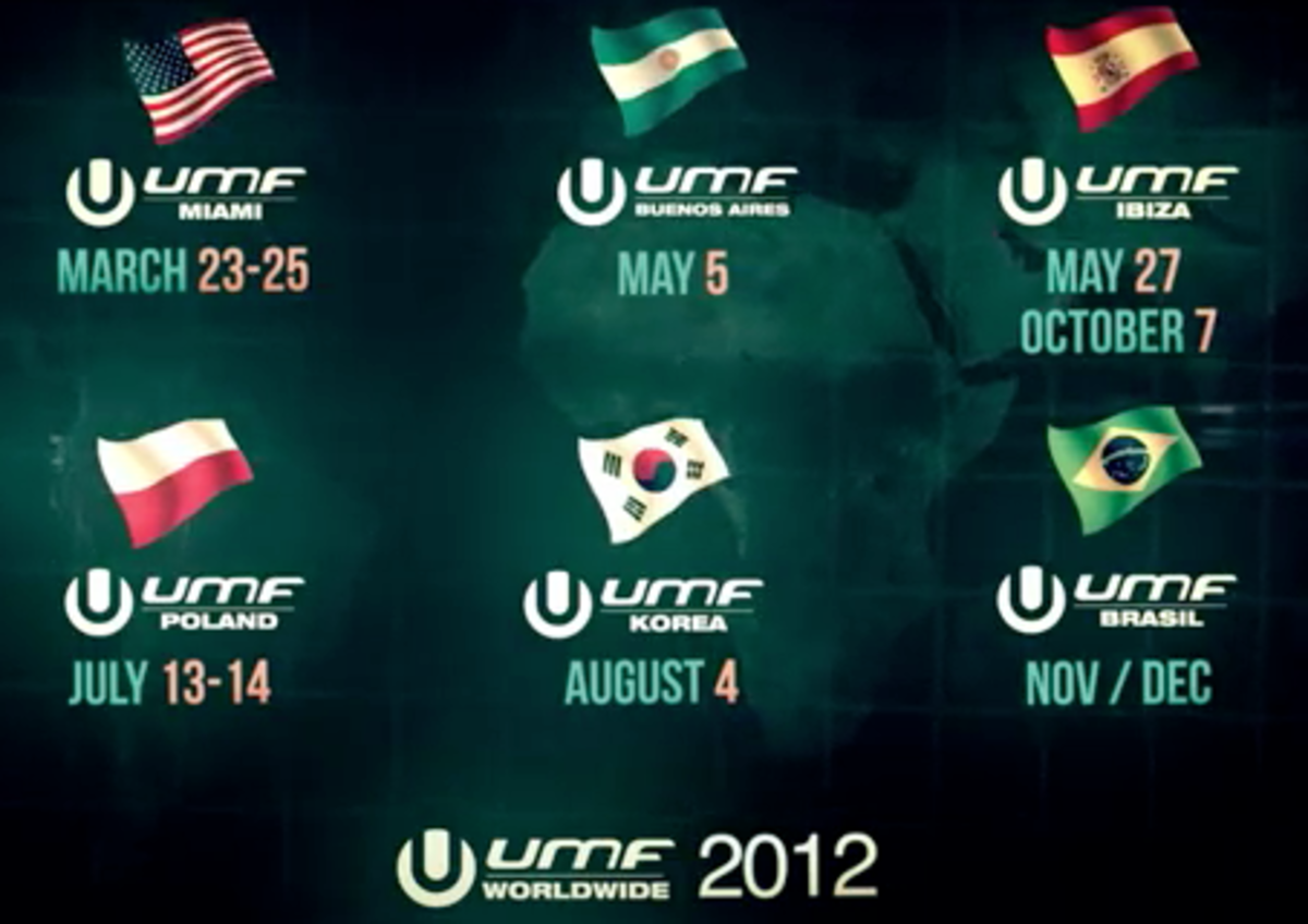 UMF Worldwide