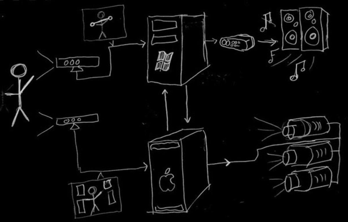 system_diagram_black_better