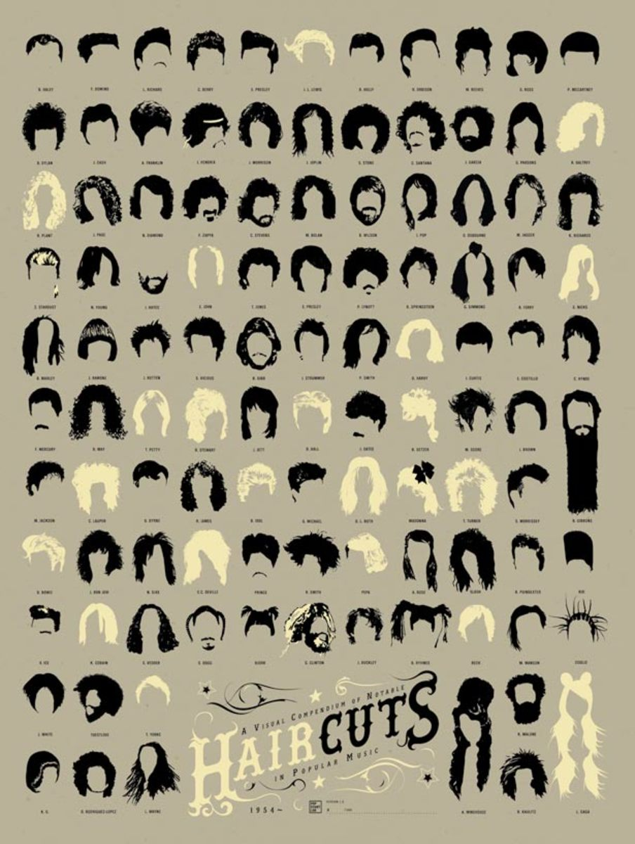 Music Hair Cuts Infographic by Pop Chart Labs