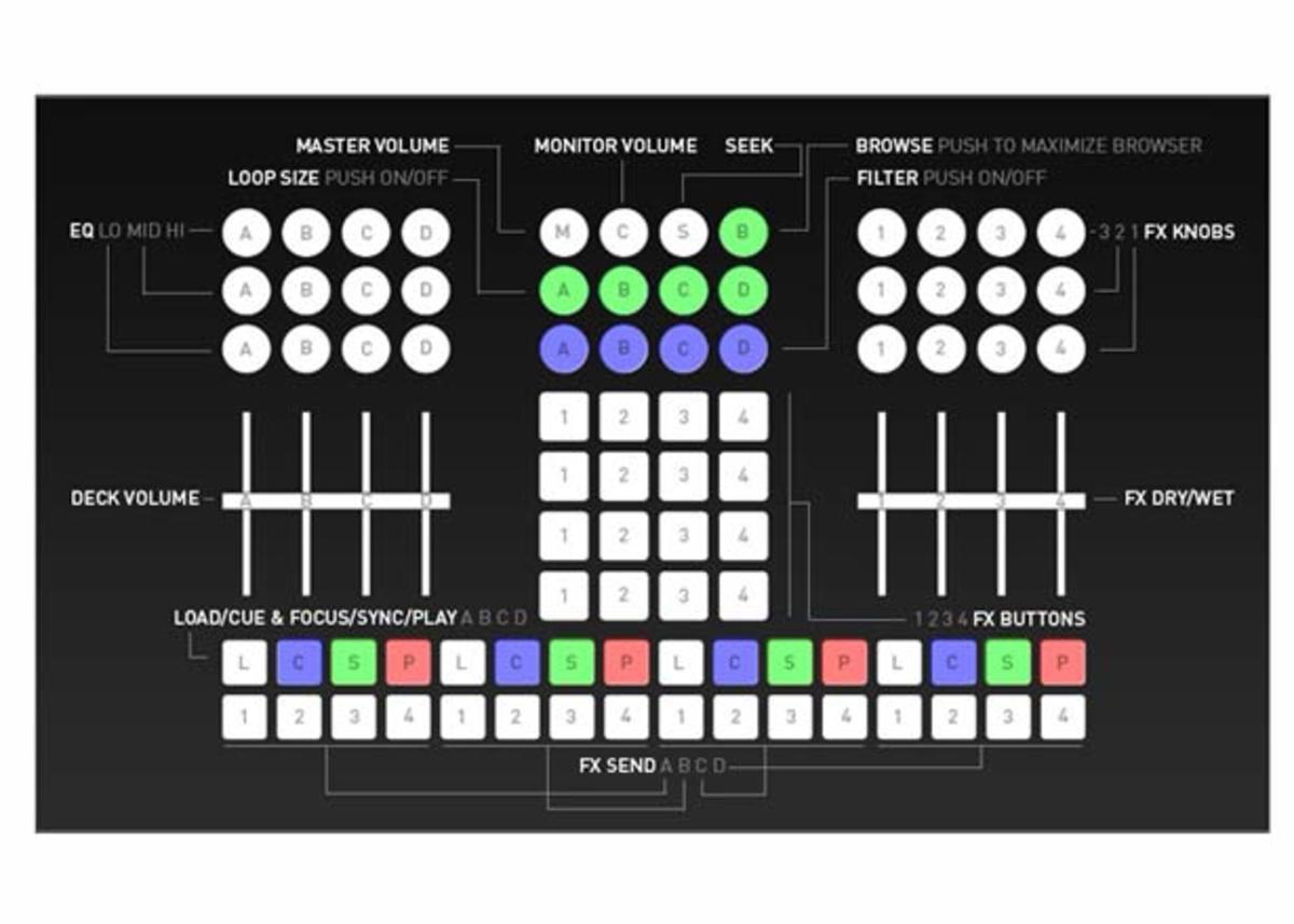 DJ Gear Review: Livid CNTRL:R Midi Controller With Traktor4x4.com v1 Mapping