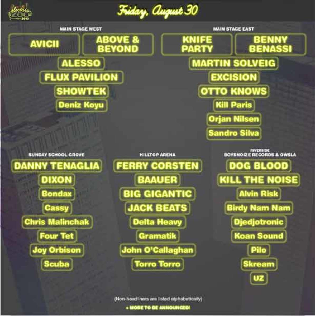 EDM News: Electric Zoo Phase 3 Announced (Artists and Single Day Tickets)