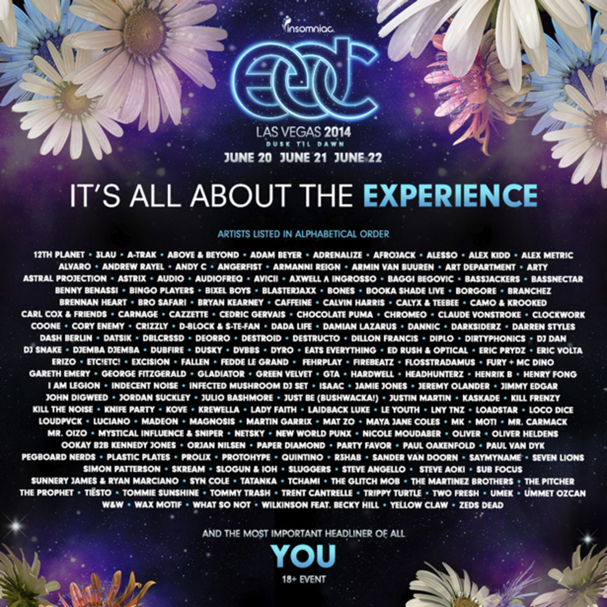 EDC Las Vegas 2014 Full Lineup Announced