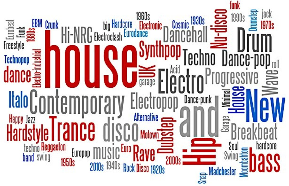 rsz_1decades_of_dance_genres_wordcloud