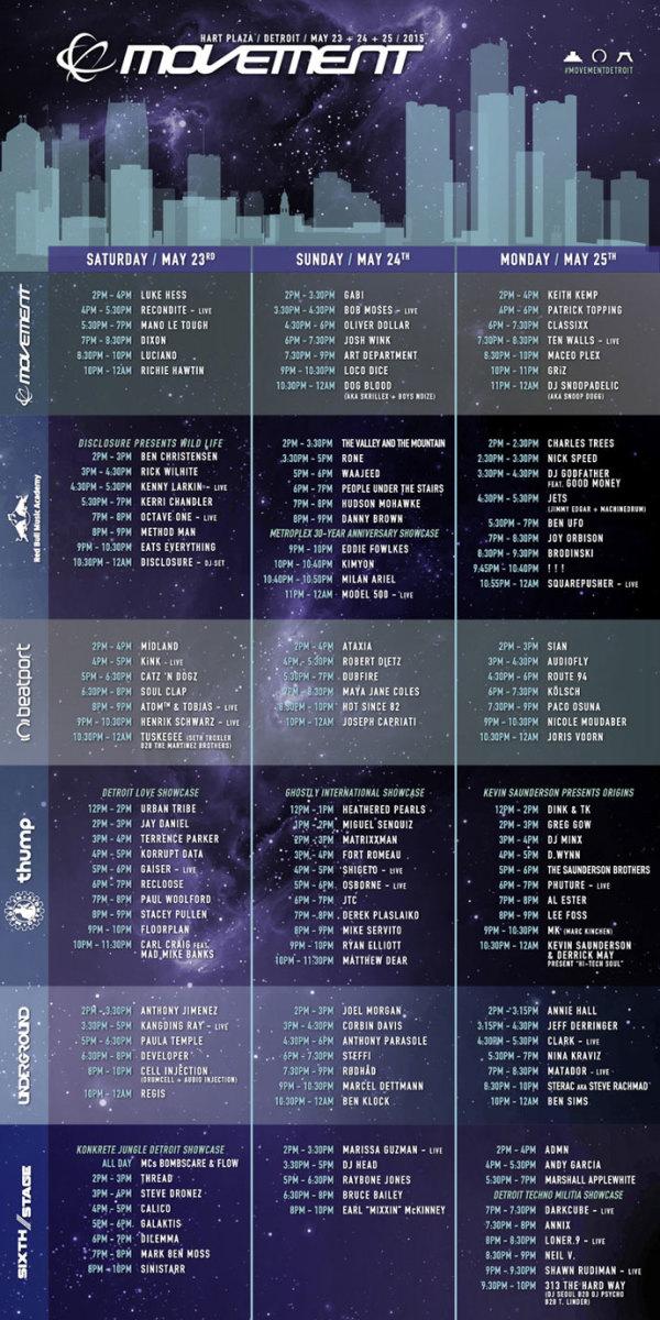 Detroit's Movement Electronic Music Festival Announces Lineup (May 23-25, 2015)