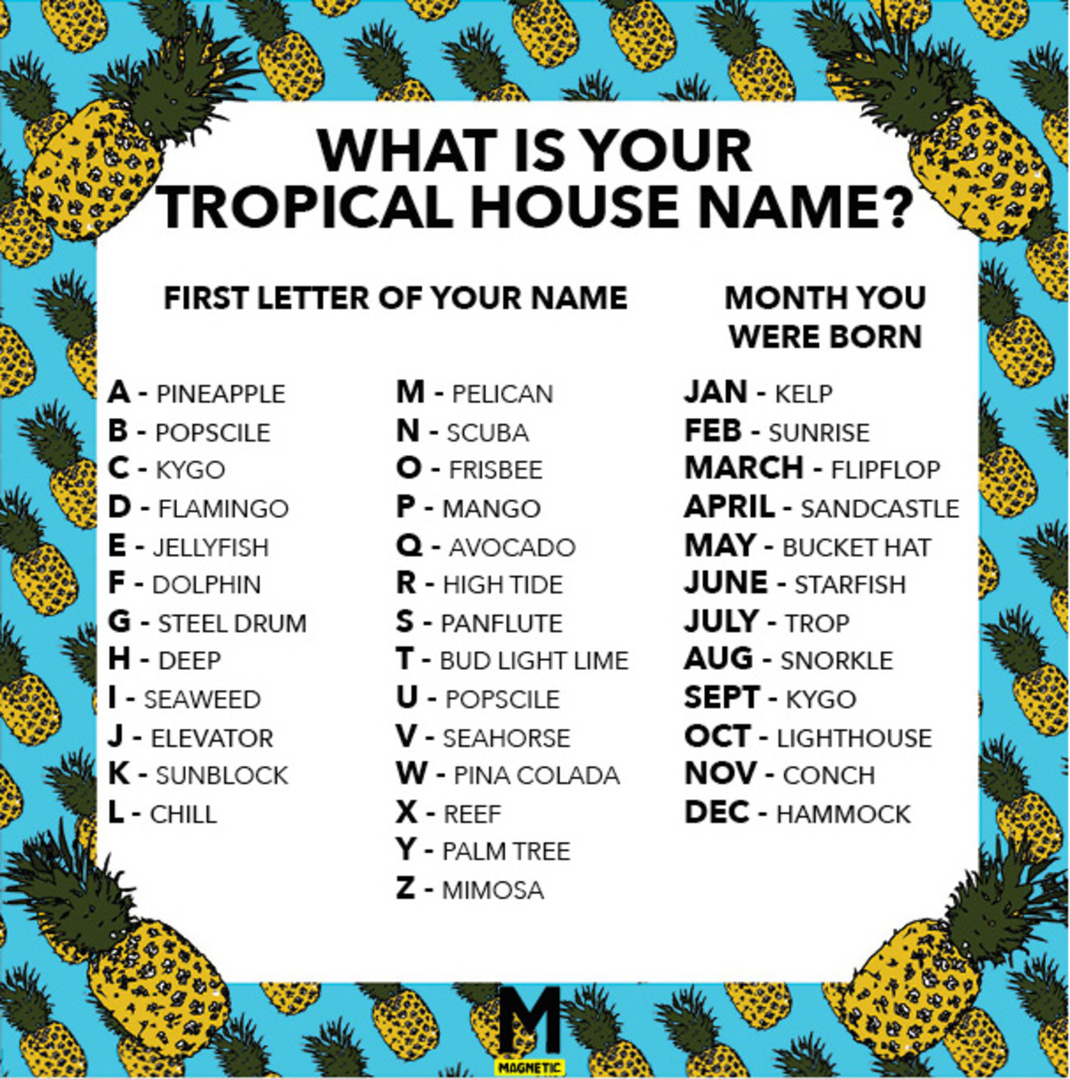 Funny Names For A Beach House
