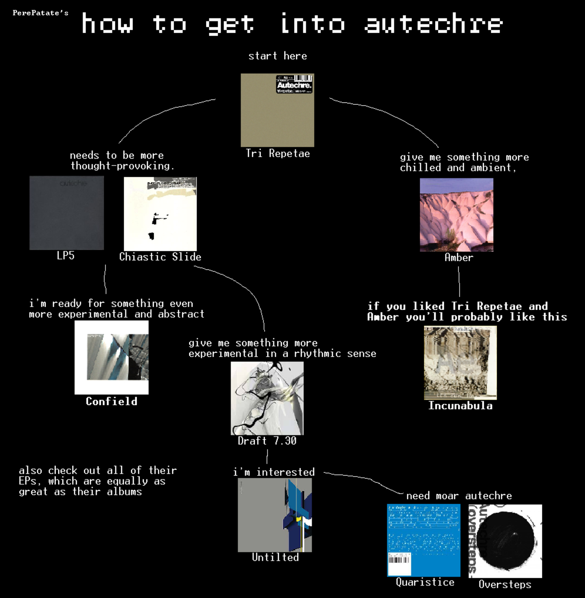 How To Get Into Autechre