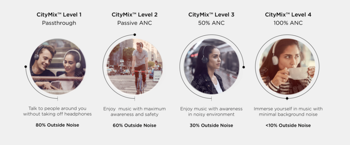 CityMix Levels
