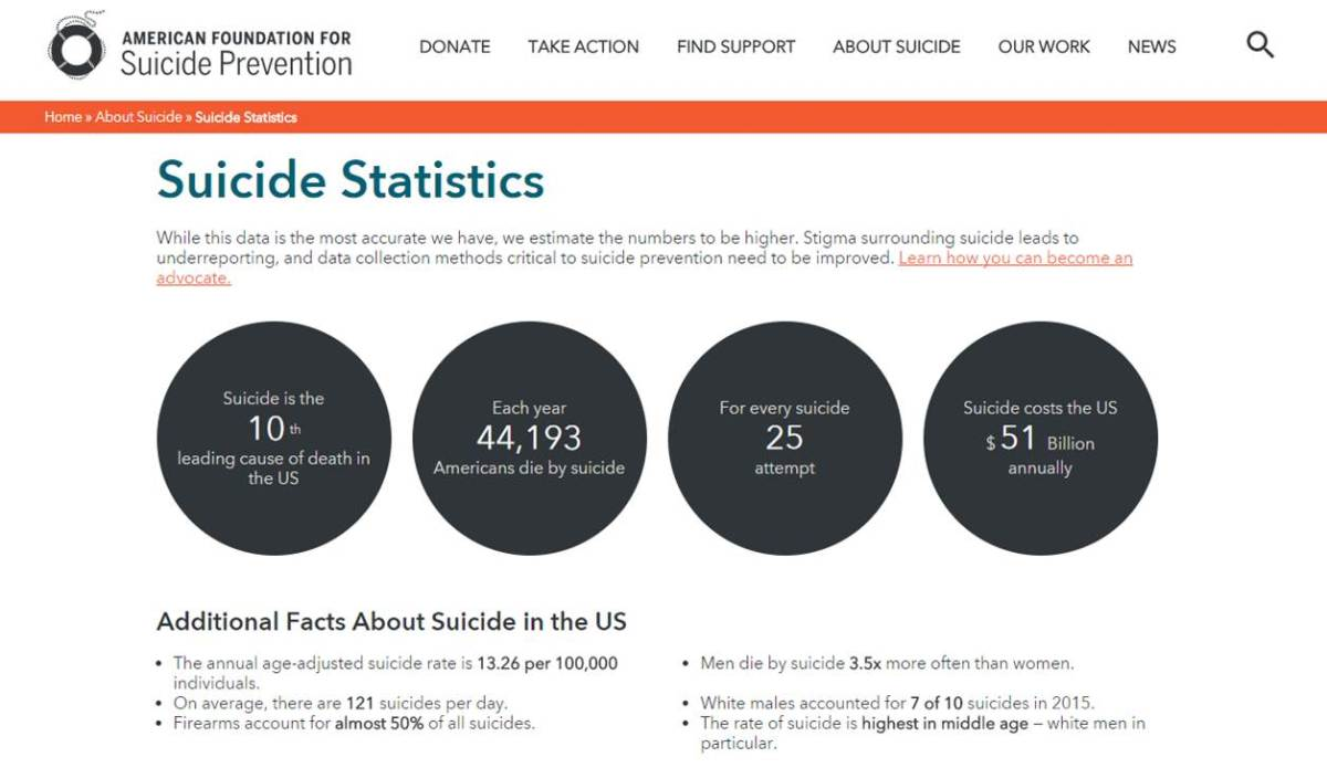 """suicide is the 10th leading cause of death in the US..."""