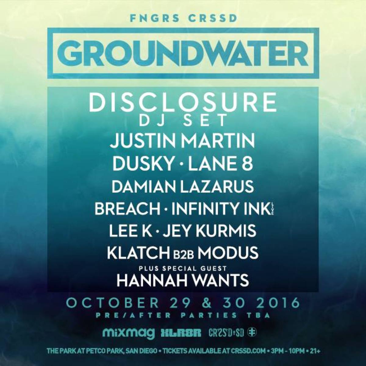 groundwater san diego crssd