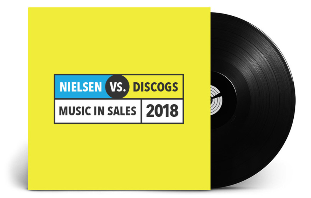 Discogs 2018 Mid-year Report