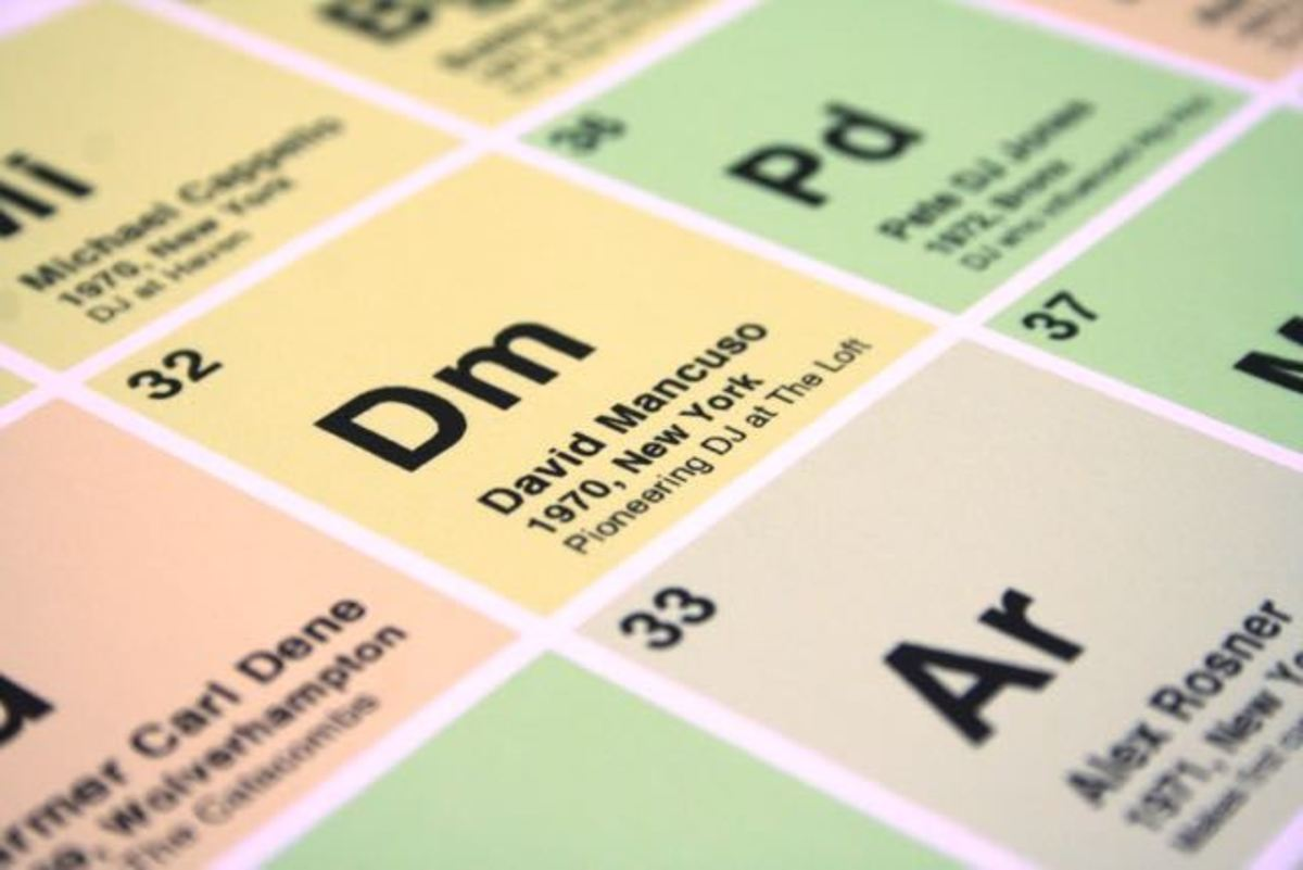 Periodic Table Of Djs