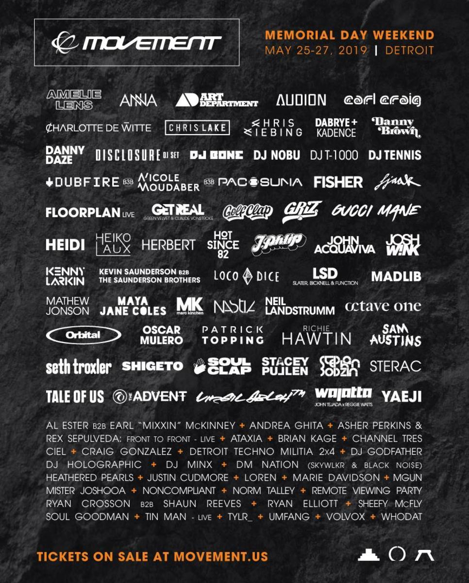 Movement 2019 Festival Lineup