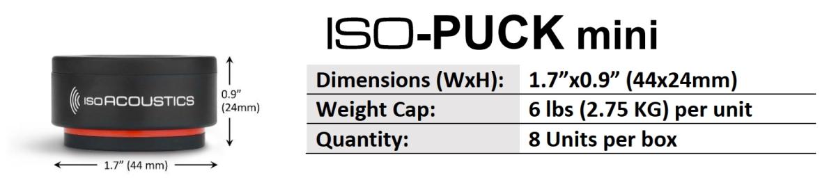 IsoAcoustics ISO-PUCKS