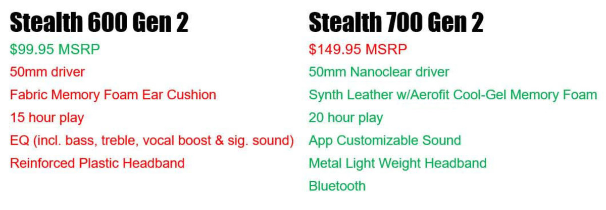 Stealth 600 Gen 2 vs. Stealth 700 Gen 2 = fight!