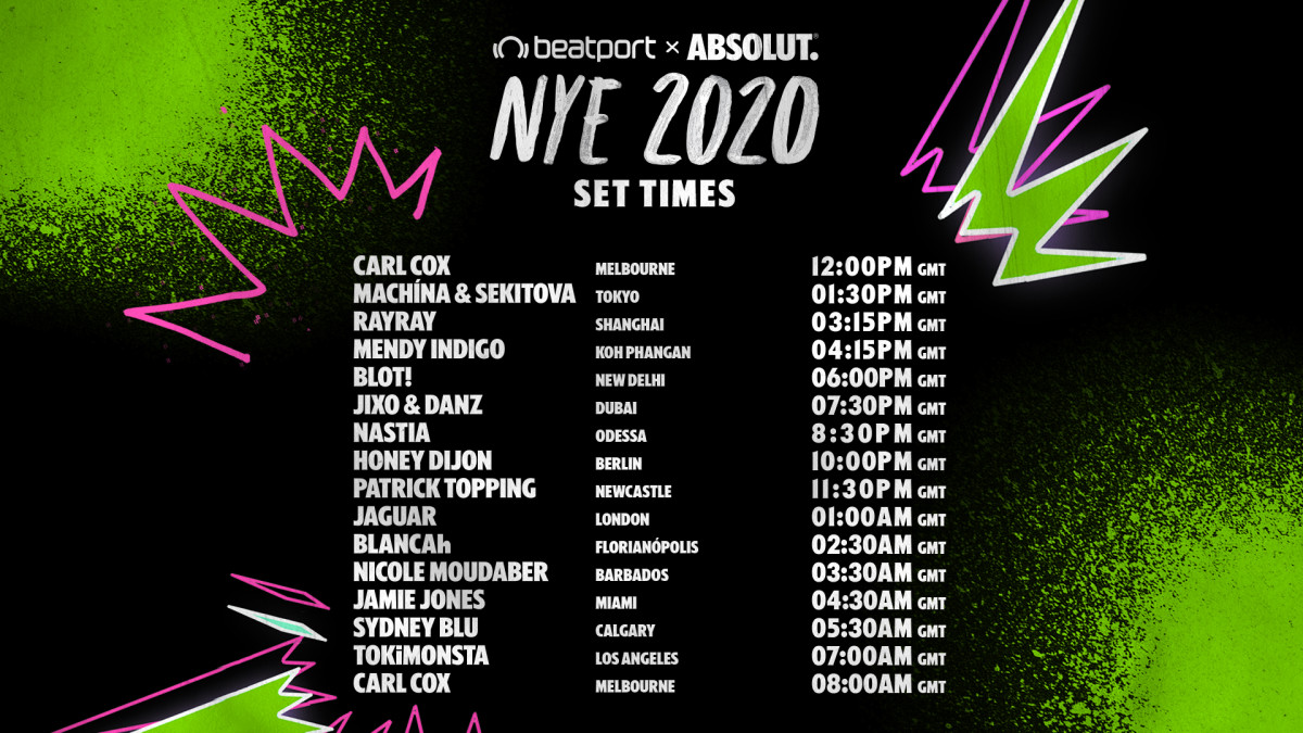 Beatport Absolute NYE 2020