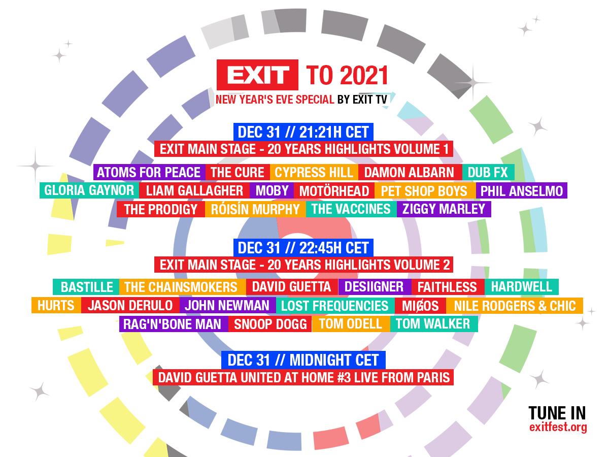 exit 2020 nye