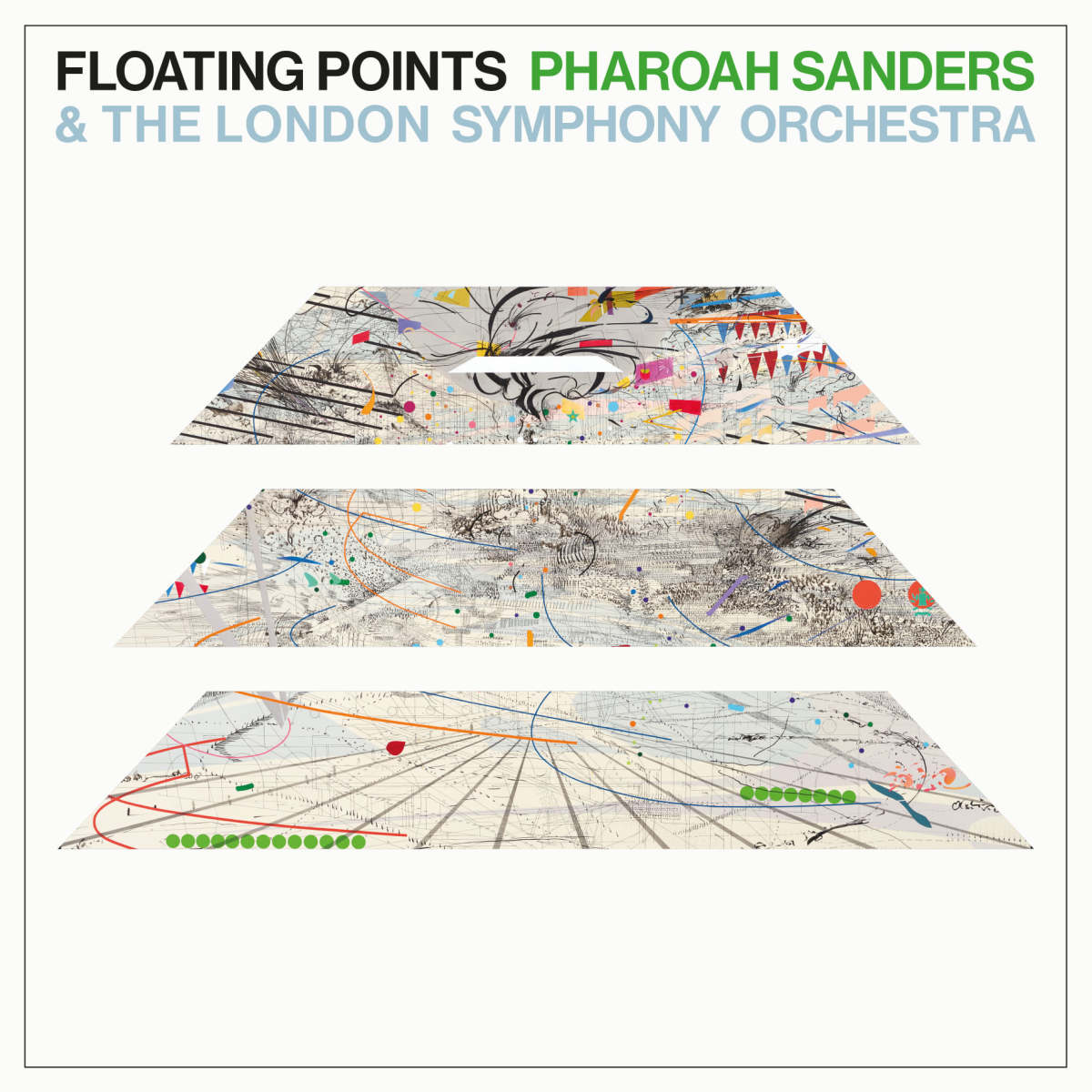 Floating Points, Pharoah Sanders & The London Symphony Orchestra Promises