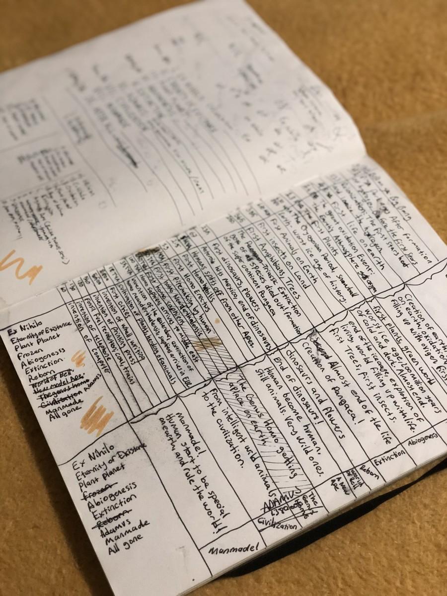 Oceanvs Orientalis Notes