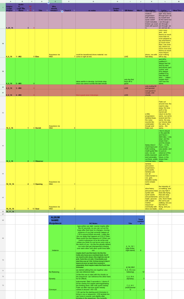 Talsounds spreadsheet